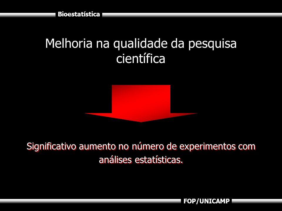 Bioestatística FOP/UNICAMP Melhoria na qualidade da pesquisa científica Significativo aumento no número de experimentos com análises estatísticas.