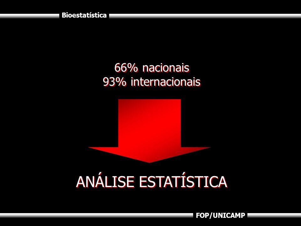 Bioestatística FOP/UNICAMP 66% nacionais 93% internacionais ANÁLISE ESTATÍSTICA 66% nacionais 93% internacionais ANÁLISE ESTATÍSTICA