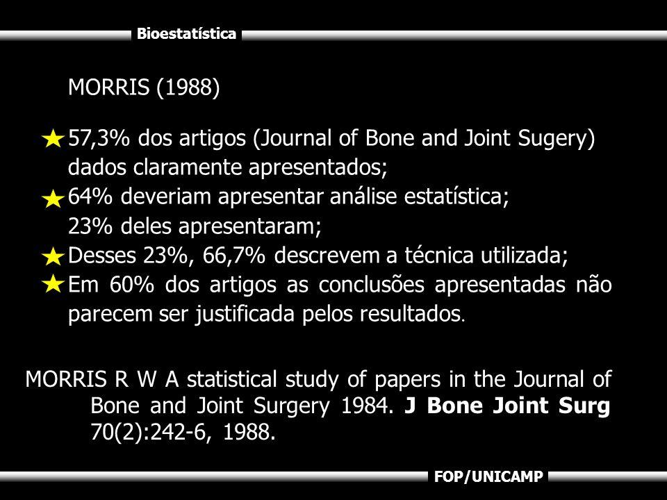 Bioestatística FOP/UNICAMP MORRIS (1988) 57,3% dos artigos (Journal of Bone and Joint Sugery) dados claramente apresentados; 64% deveriam apresentar a