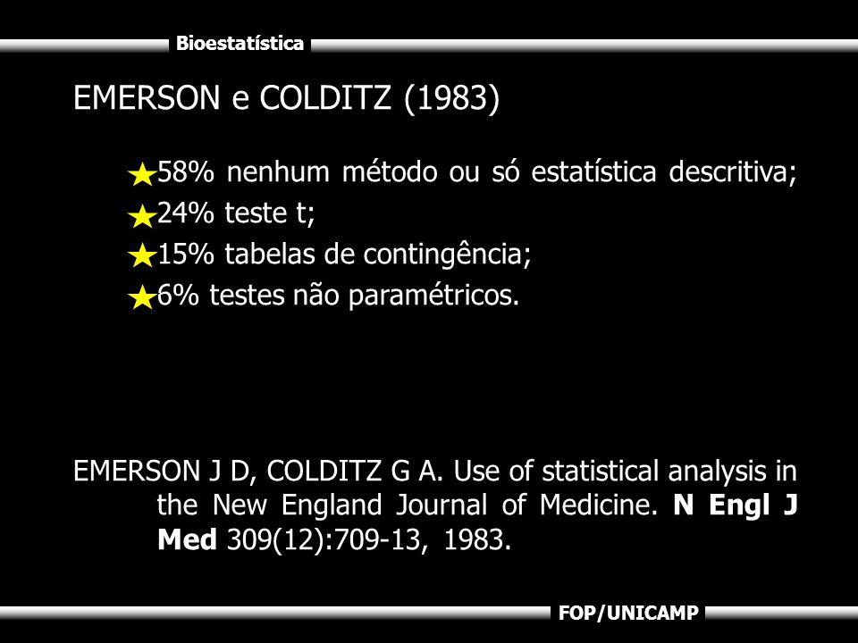 Bioestatística FOP/UNICAMP EMERSON e COLDITZ (1983) 58% nenhum método ou só estatística descritiva; 24% teste t; 15% tabelas de contingência; 6% teste