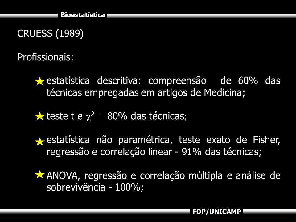 Bioestatística FOP/UNICAMP CRUESS (1989) Profissionais: estatística descritiva: compreensão de 60% das técnicas empregadas em artigos de Medicina; tes