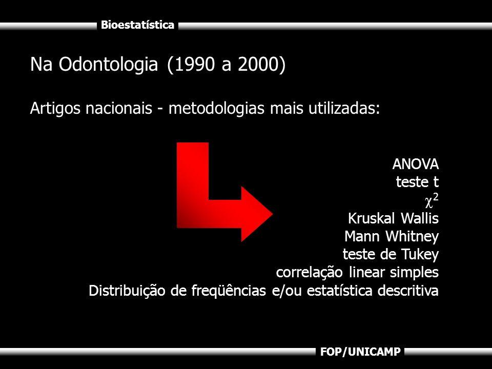 Bioestatística FOP/UNICAMP Na Odontologia (1990 a 2000) Artigos nacionais - metodologias mais utilizadas: ANOVA teste t 2 Kruskal Wallis Mann Whitney