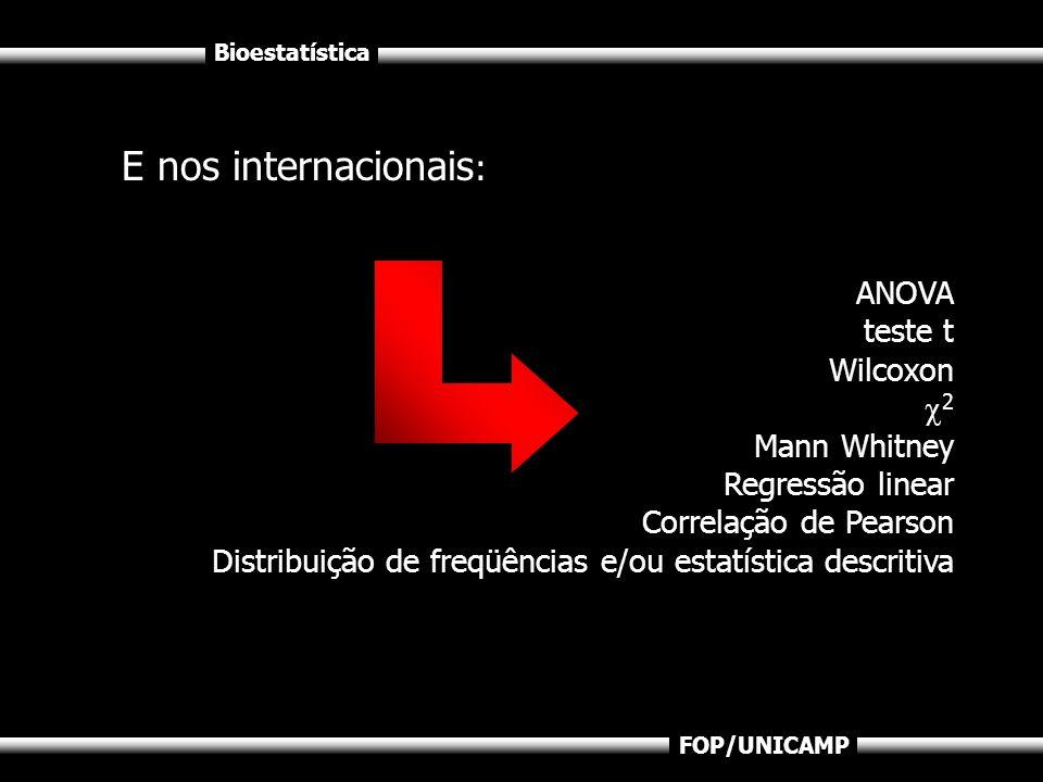 Bioestatística FOP/UNICAMP E nos internacionais : ANOVA teste t Wilcoxon 2 Mann Whitney Regressão linear Correlação de Pearson Distribuição de freqüên