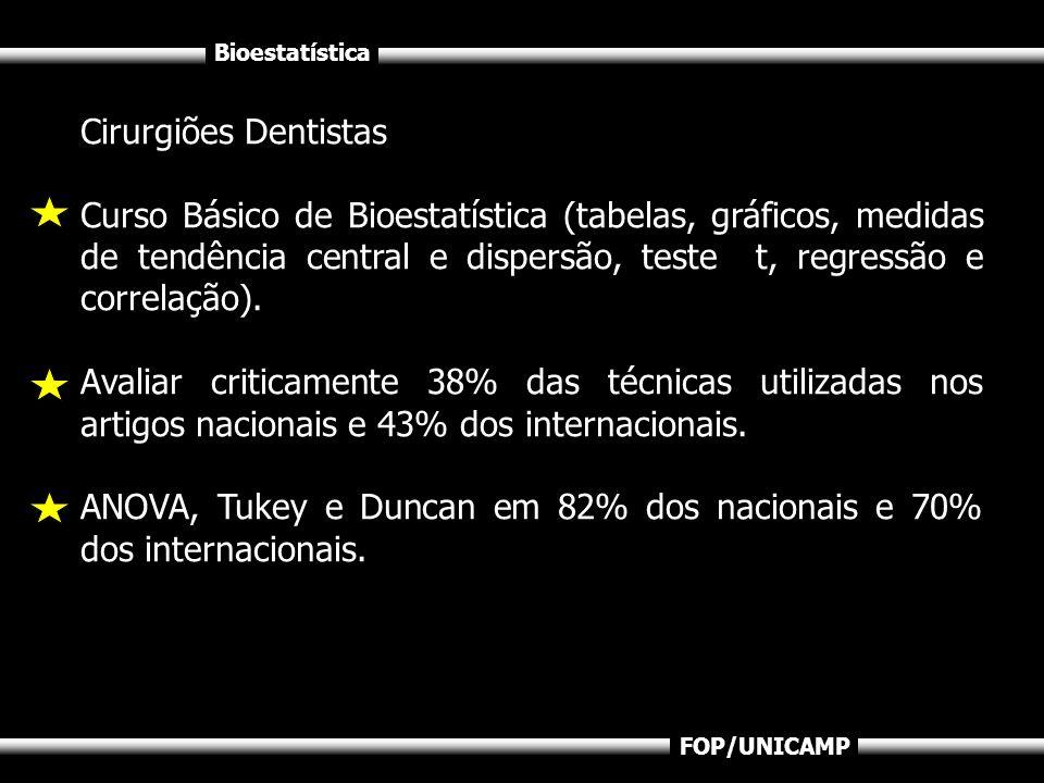 Bioestatística FOP/UNICAMP Cirurgiões Dentistas Curso Básico de Bioestatística (tabelas, gráficos, medidas de tendência central e dispersão, teste t,