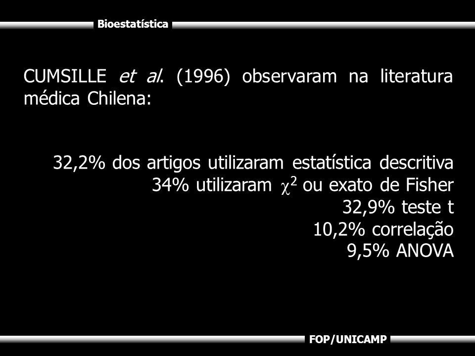 Bioestatística FOP/UNICAMP CUMSILLE et al. (1996) observaram na literatura médica Chilena: 32,2% dos artigos utilizaram estatística descritiva 34% uti
