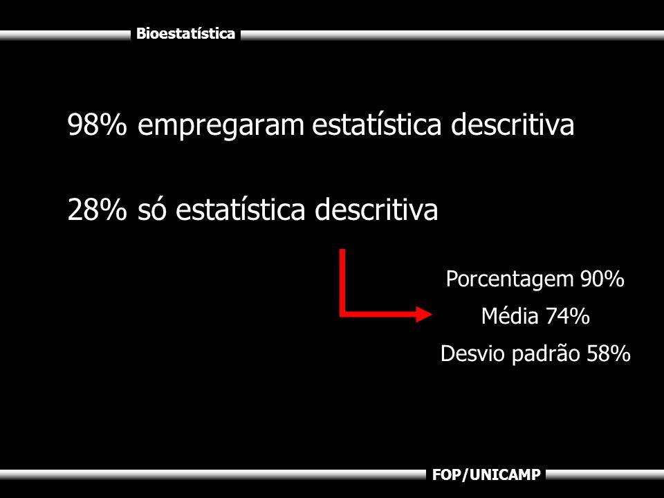 Bioestatística FOP/UNICAMP 98% empregaram estatística descritiva 28% só estatística descritiva Porcentagem 90% Média 74% Desvio padrão 58%