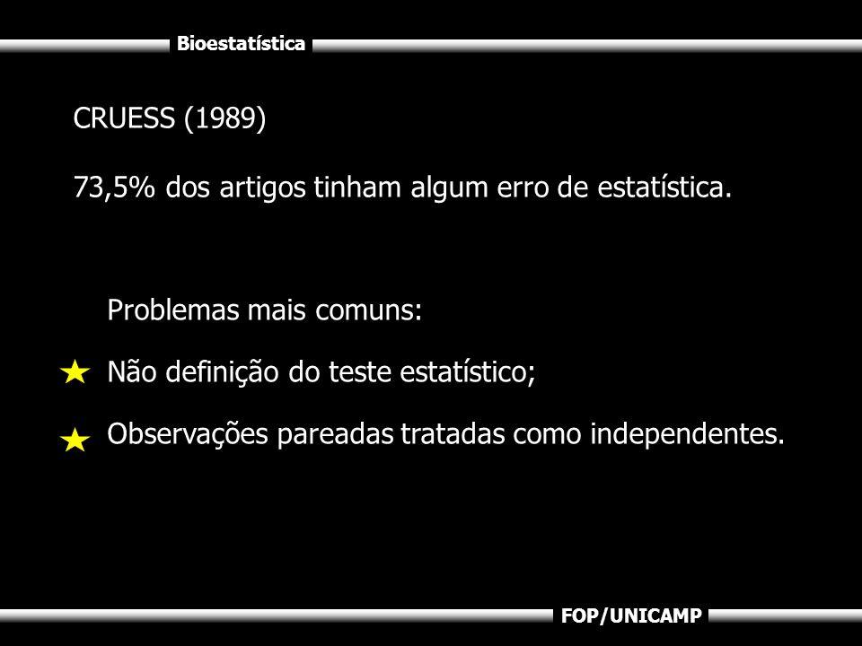 Bioestatística FOP/UNICAMP CRUESS (1989) 73,5% dos artigos tinham algum erro de estatística. Problemas mais comuns: Não definição do teste estatístico