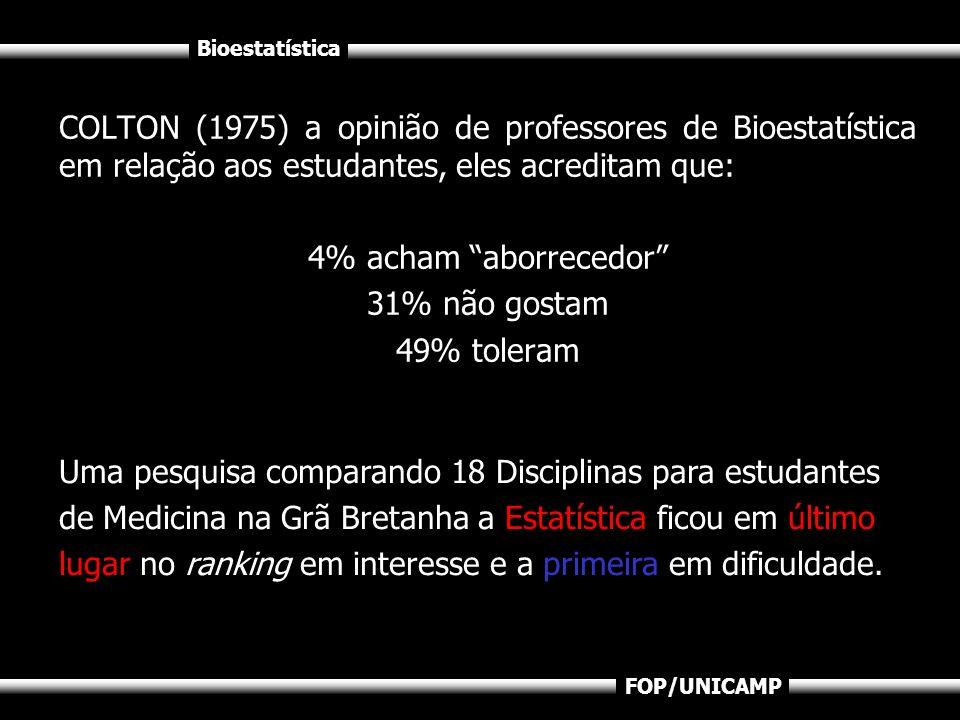 Bioestatística FOP/UNICAMP COLTON (1975) a opinião de professores de Bioestatística em relação aos estudantes, eles acreditam que: 4% acham aborrecedo
