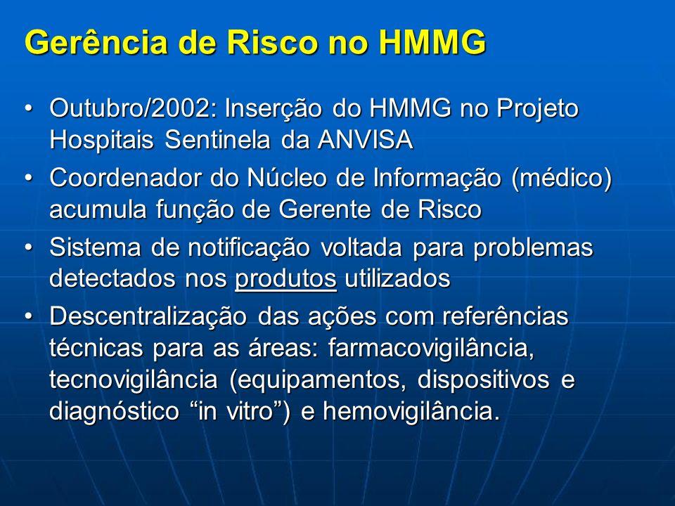 Gerência de Risco no HMMG Outubro/2002: Inserção do HMMG no Projeto Hospitais Sentinela da ANVISAOutubro/2002: Inserção do HMMG no Projeto Hospitais S