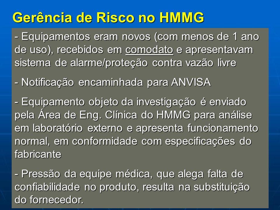 Gerência de Risco no HMMG - Equipamentos eram novos (com menos de 1 ano de uso), recebidos em comodato e apresentavam sistema de alarme/proteção contr