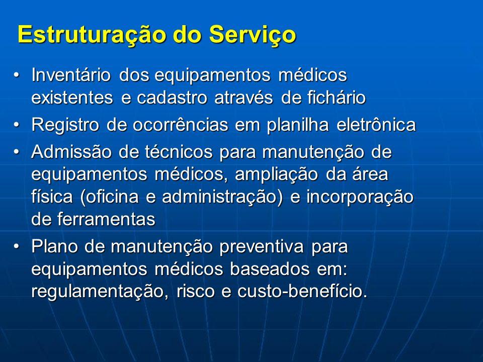 Estruturação do Serviço Inventário dos equipamentos médicos existentes e cadastro através de fichárioInventário dos equipamentos médicos existentes e