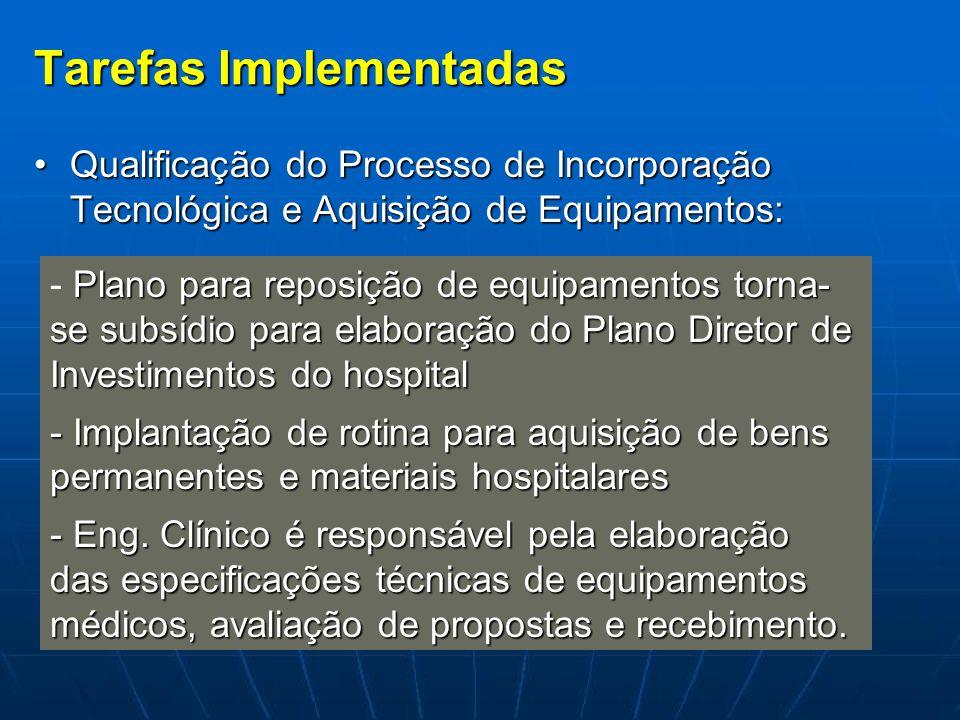 Tarefas Implementadas Qualificação do Processo de Incorporação Tecnológica e Aquisição de Equipamentos:Qualificação do Processo de Incorporação Tecnol