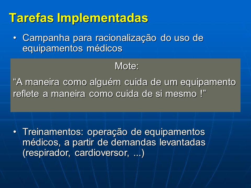 Tarefas Implementadas Campanha para racionalização do uso de equipamentos médicosCampanha para racionalização do uso de equipamentos médicos Mote: Mot