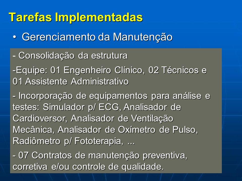 Tarefas Implementadas Gerenciamento da ManutençãoGerenciamento da Manutenção Consolidação da estrutura - Consolidação da estrutura -Equipe: 01 Engenhe