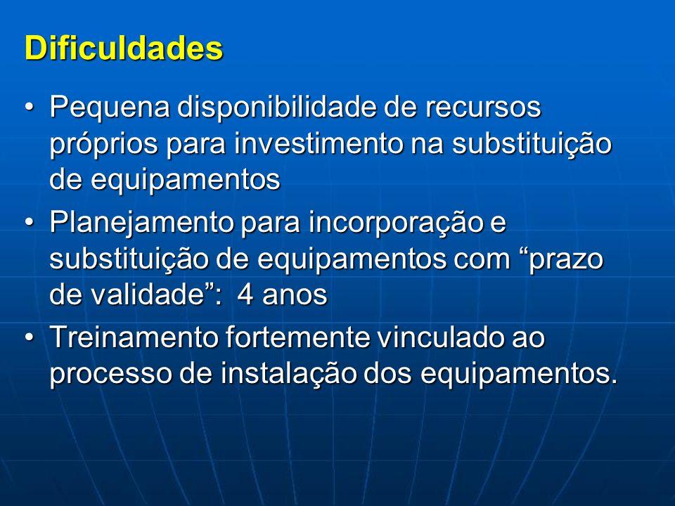 Dificuldades Pequena disponibilidade de recursos próprios para investimento na substituição de equipamentosPequena disponibilidade de recursos próprio