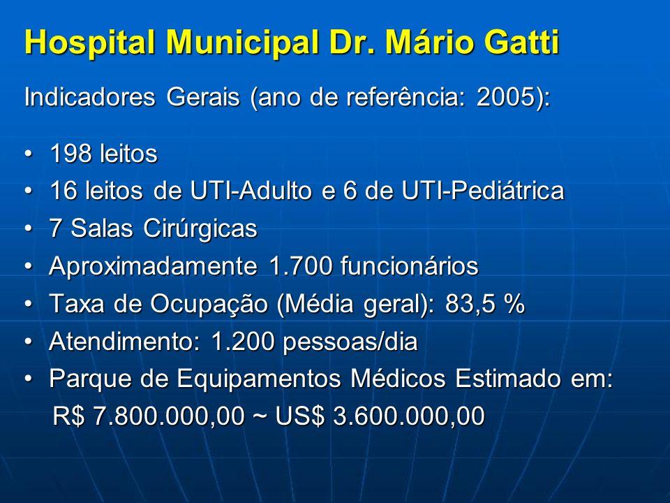 Hospital Municipal Dr. Mário Gatti Indicadores Gerais (ano de referência: 2005): 198 leitos198 leitos 16 leitos de UTI-Adulto e 6 de UTI-Pediátrica16