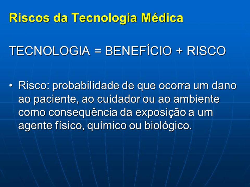 TECNOLOGIA = BENEFÍCIO + RISCO Risco: probabilidade de que ocorra um dano ao paciente, ao cuidador ou ao ambiente como consequência da exposição a um