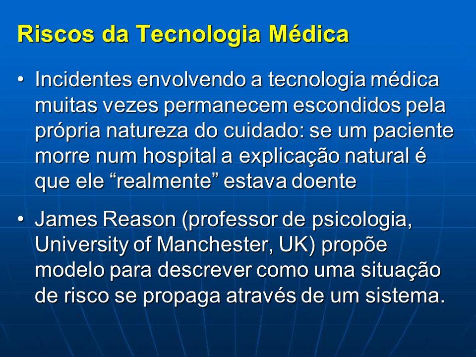 Riscos da Tecnologia Médica Incidentes envolvendo a tecnologia médica muitas vezes permanecem escondidos pela própria natureza do cuidado: se um pacie