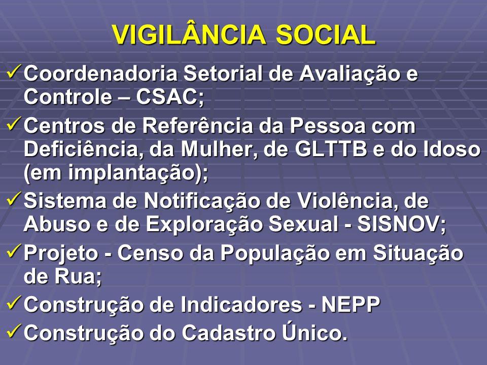 VIGILÂNCIA SOCIAL Coordenadoria Setorial de Avaliação e Controle – CSAC; Coordenadoria Setorial de Avaliação e Controle – CSAC; Centros de Referência