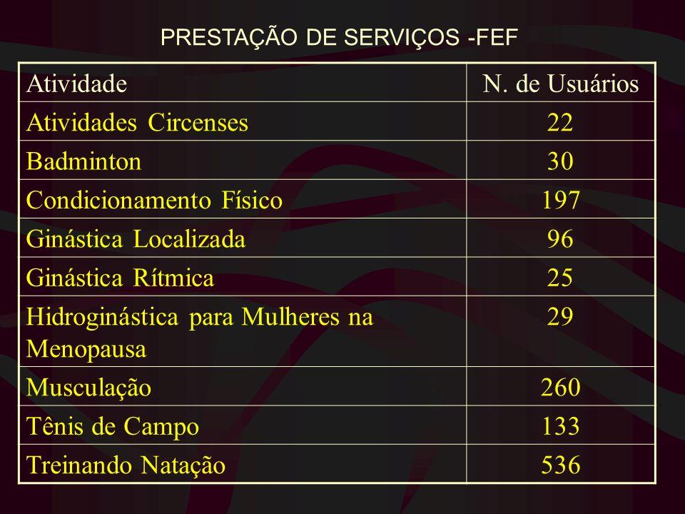 PRESTAÇÃO DE SERVIÇOS -FEF AtividadeN.