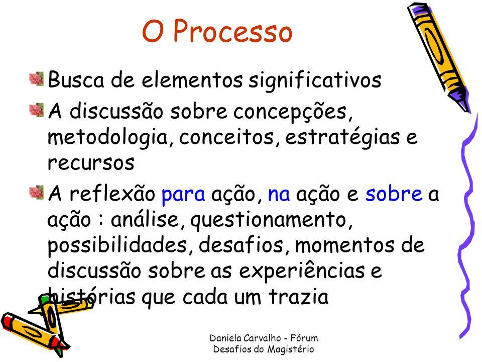 Daniela Carvalho - Fórum Desafios do Magistério O Processo Busca de elementos significativos A discussão sobre concepções, metodologia, conceitos, est