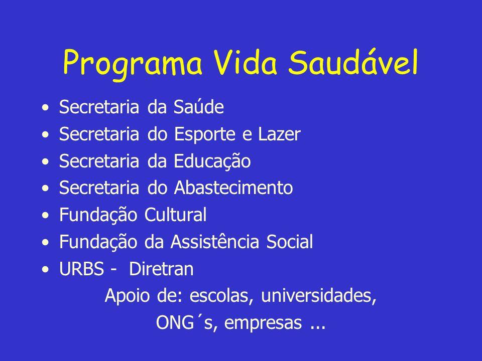 Programa Vida Saudável Secretaria da Saúde Secretaria do Esporte e Lazer Secretaria da Educação Secretaria do Abastecimento Fundação Cultural Fundação