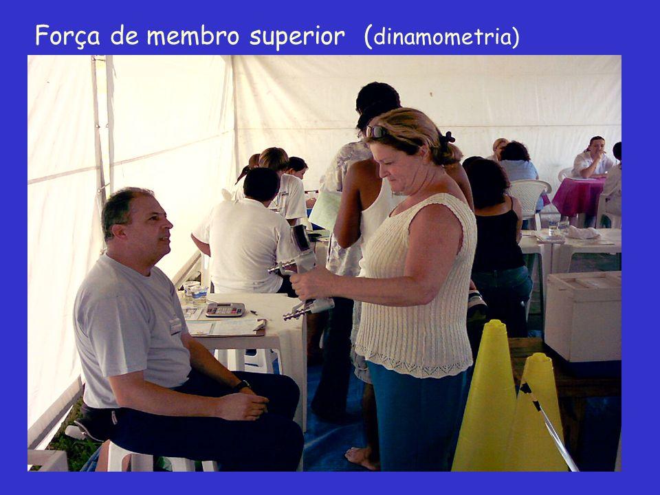 Força de membro superior ( dinamometria)