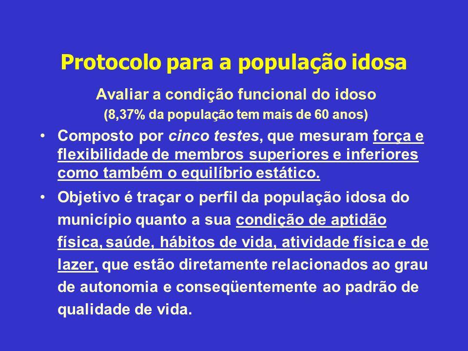 Protocolo para a população idosa Avaliar a condição funcional do idoso (8,37% da população tem mais de 60 anos) Composto por cinco testes, que mesuram