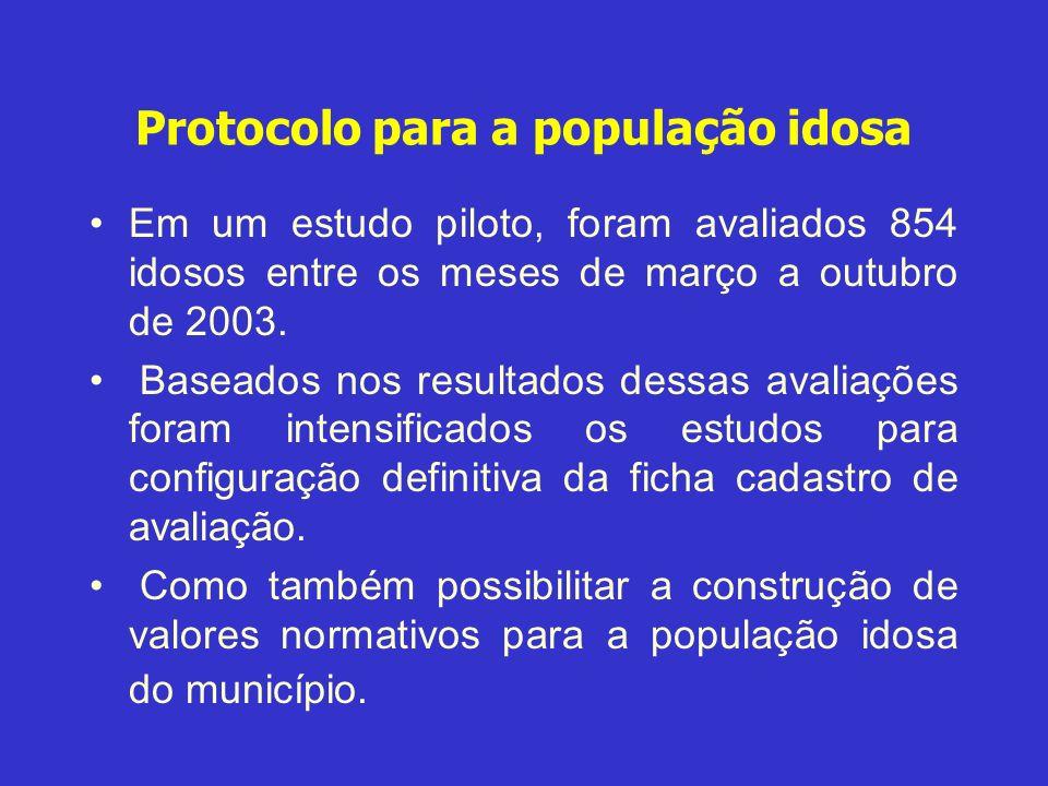 Protocolo para a população idosa Em um estudo piloto, foram avaliados 854 idosos entre os meses de março a outubro de 2003. Baseados nos resultados de