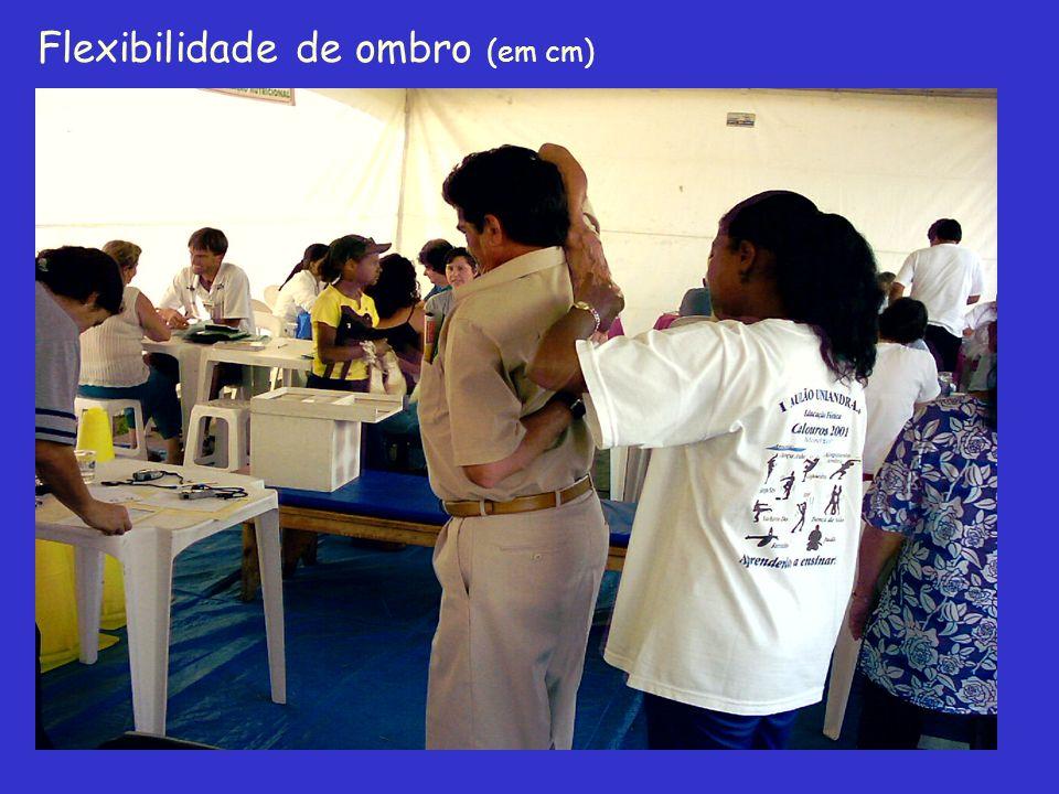 Flexibilidade de ombro (em cm)
