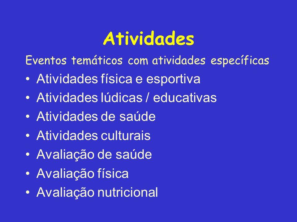 Atividades Eventos temáticos com atividades específicas Atividades física e esportiva Atividades lúdicas / educativas Atividades de saúde Atividades c