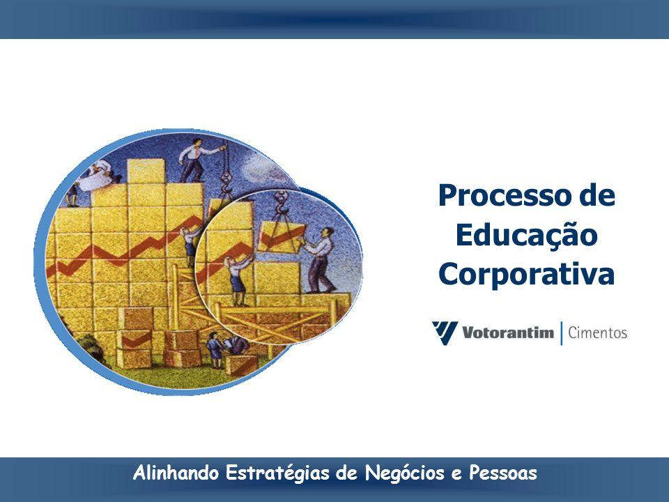 Processo de Educação Corporativa Alinhando Estratégias de Negócios e Pessoas