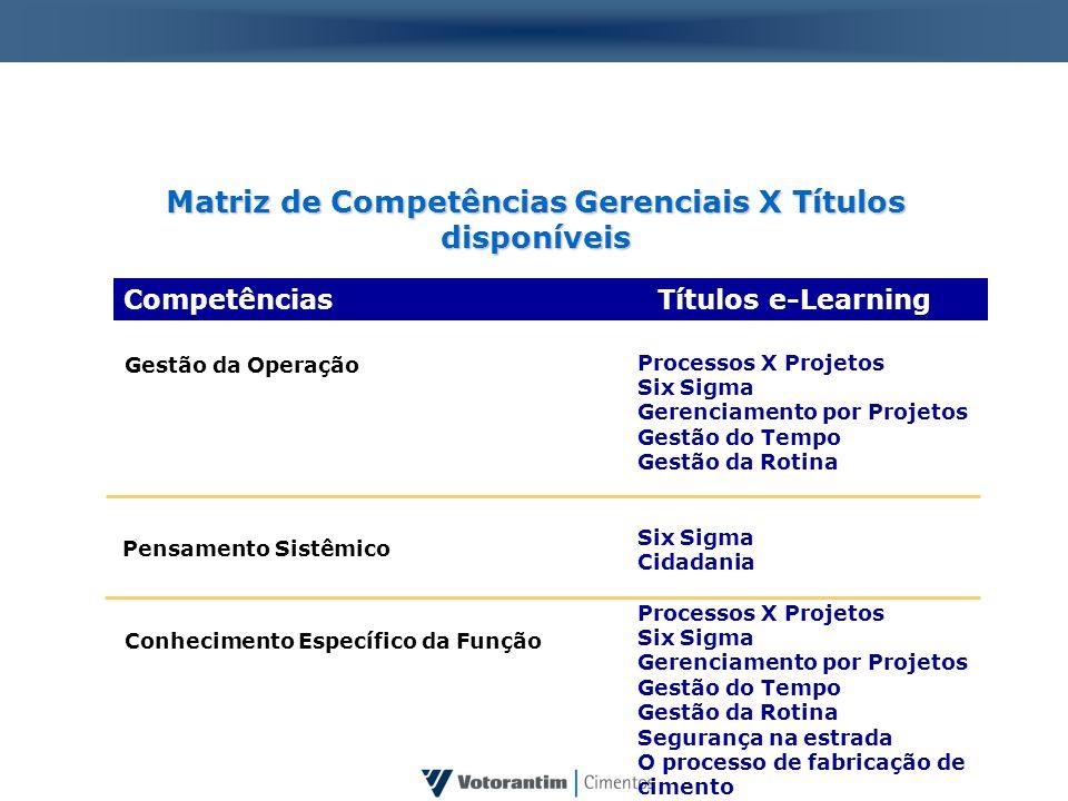 Competências Títulos e-Learning Gestão da Operação Processos X Projetos Six Sigma Gerenciamento por Projetos Gestão do Tempo Gestão da Rotina Pensamen