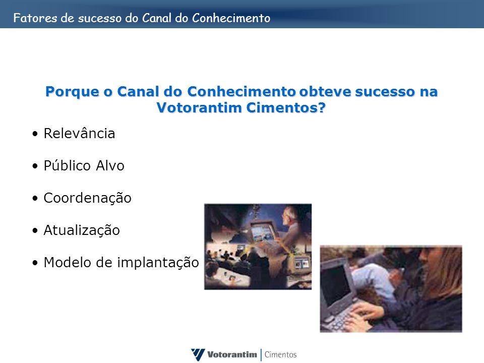 Relevância Público Alvo Coordenação Atualização Modelo de implantação Porque o Canal do Conhecimento obteve sucesso na Votorantim Cimentos? Fatores de
