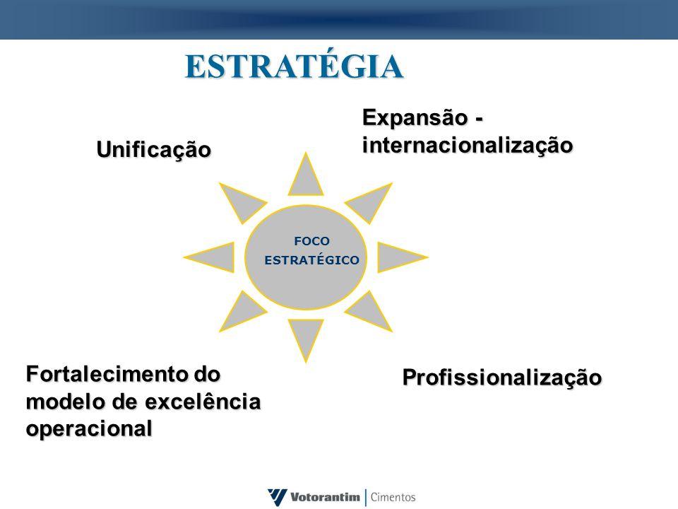 ESTRATÉGIA Expansão - internacionalização Unificação Profissionalização Fortalecimento do modelo de excelência operacional FOCO ESTRATÉGICO