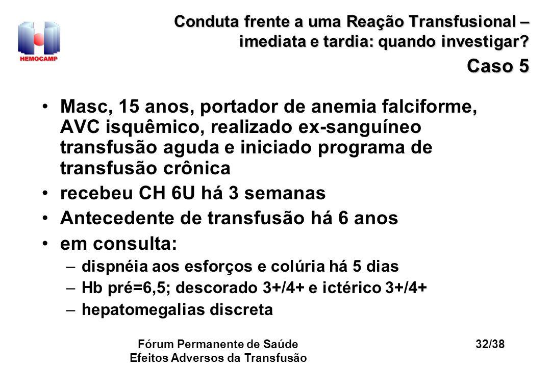 Fórum Permanente de Saúde Efeitos Adversos da Transfusão 32/38 Conduta frente a uma Reação Transfusional – imediata e tardia: quando investigar? Caso