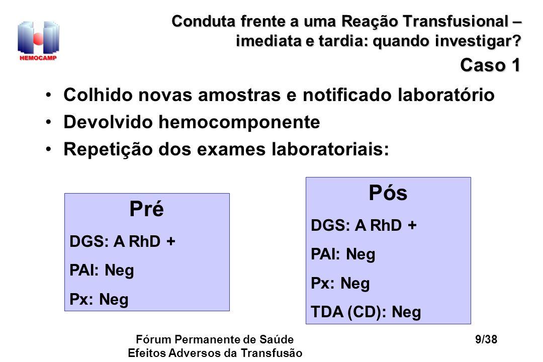Fórum Permanente de Saúde Efeitos Adversos da Transfusão 9/38 Conduta frente a uma Reação Transfusional – imediata e tardia: quando investigar? Caso 1