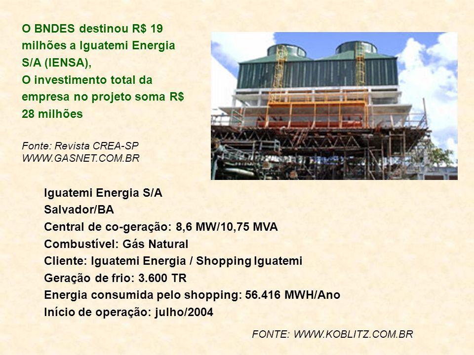 Iguatemi Energia S/A Salvador/BA Central de co-geração: 8,6 MW/10,75 MVA Combustível: Gás Natural Cliente: Iguatemi Energia / Shopping Iguatemi Geraçã