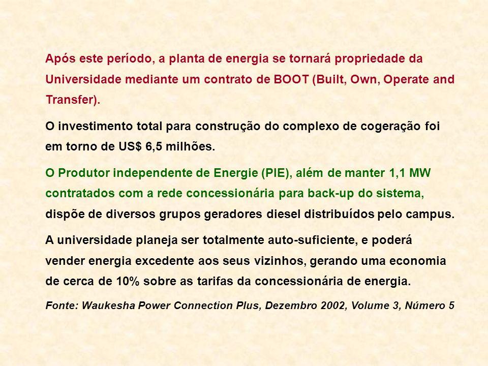 Após este período, a planta de energia se tornará propriedade da Universidade mediante um contrato de BOOT (Built, Own, Operate and Transfer). O inves