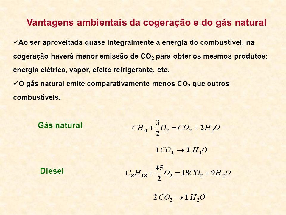 Vantagens ambientais da cogeração e do gás natural Gás natural Diesel Ao ser aproveitada quase integralmente a energia do combustível, na cogeração ha