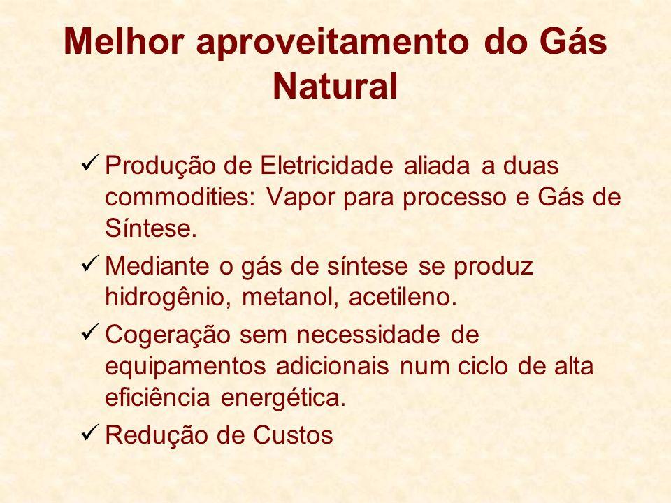 Melhor aproveitamento do Gás Natural Produção de Eletricidade aliada a duas commodities: Vapor para processo e Gás de Síntese. Mediante o gás de sínte
