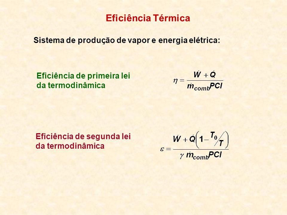 Eficiência Térmica Sistema de produção de vapor e energia elétrica: Eficiência de primeira lei da termodinâmica Eficiência de segunda lei da termodinâ