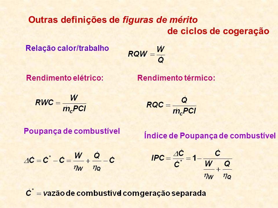 Outras definições de figuras de mérito de ciclos de cogeração Relação calor/trabalho Rendimento elétrico:Rendimento térmico: Poupança de combustível Í