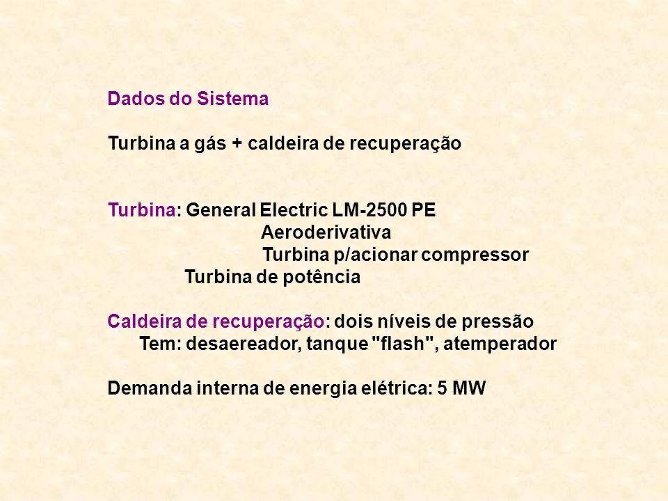 Dados do Sistema Turbina a gás + caldeira de recuperação Turbina: General Electric LM-2500 PE Aeroderivativa Turbina p/acionar compressor Turbina de p