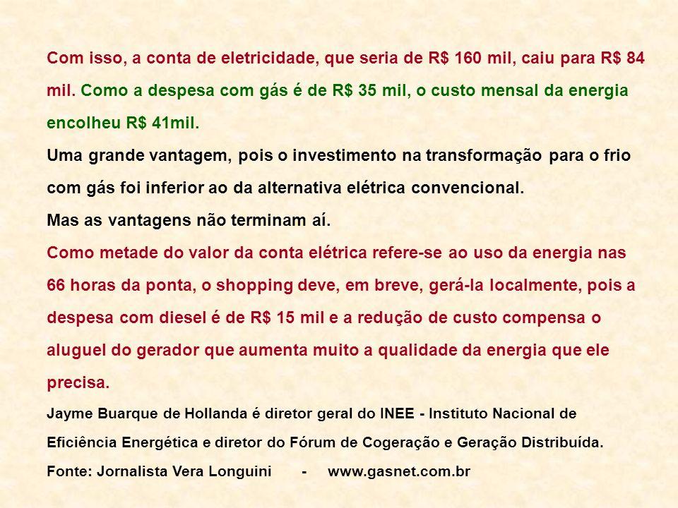 Com isso, a conta de eletricidade, que seria de R$ 160 mil, caiu para R$ 84 mil. Como a despesa com gás é de R$ 35 mil, o custo mensal da energia enco