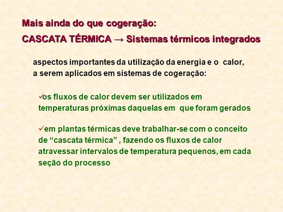 Mais ainda do que cogeração: CASCATA TÉRMICA Sistemas térmicos integrados aspectos importantes da utilização da energia e o calor, a serem aplicados e