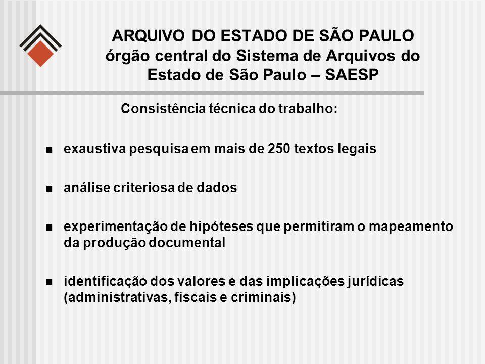 ARQUIVO DO ESTADO DE SÃO PAULO órgão central do Sistema de Arquivos do Estado de São Paulo – SAESP exaustiva pesquisa em mais de 250 textos legais aná