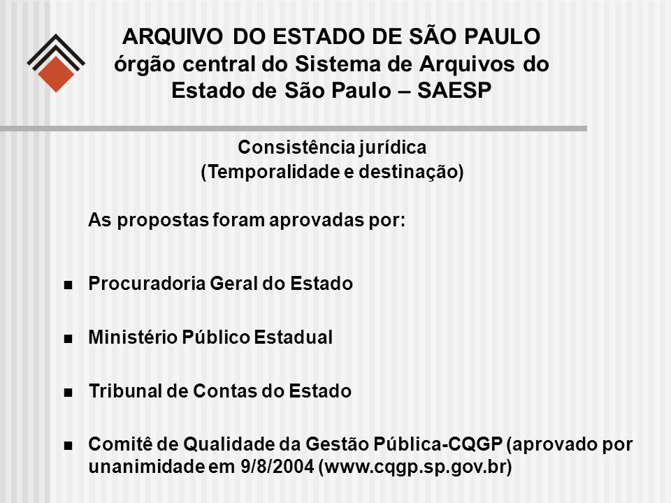 ARQUIVO DO ESTADO DE SÃO PAULO órgão central do Sistema de Arquivos do Estado de São Paulo – SAESP As propostas foram aprovadas por: Consistência jurí