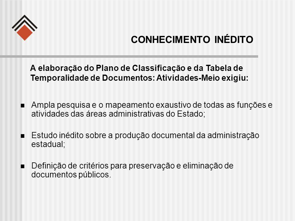 Ampla pesquisa e o mapeamento exaustivo de todas as funções e atividades das áreas administrativas do Estado; Estudo inédito sobre a produção document