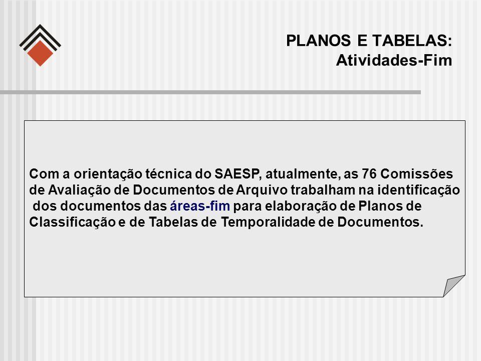 PLANOS E TABELAS: Atividades-Fim Com a orientação técnica do SAESP, atualmente, as 76 Comissões de Avaliação de Documentos de Arquivo trabalham na ide